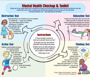 Zestaw narzędzi wspomagający zdrowie mentalne wśród dzieci i młodzieży